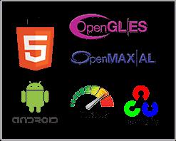 Frameworks/OS